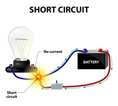 Short circuit. Vector
