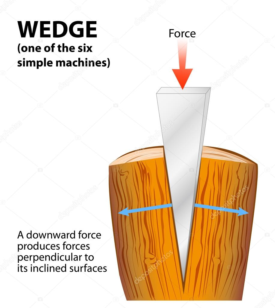 Wedge simple machine stock vector edesignua 81287032 cross section of a splitting wedge with its length oriented vertically simple machine wedges are used to split things vector by edesignua freerunsca Image collections