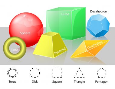 Euclidean geometry. Torus, Pentagon, Octahedron and Decahedron