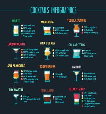 Cocktails infographic set.