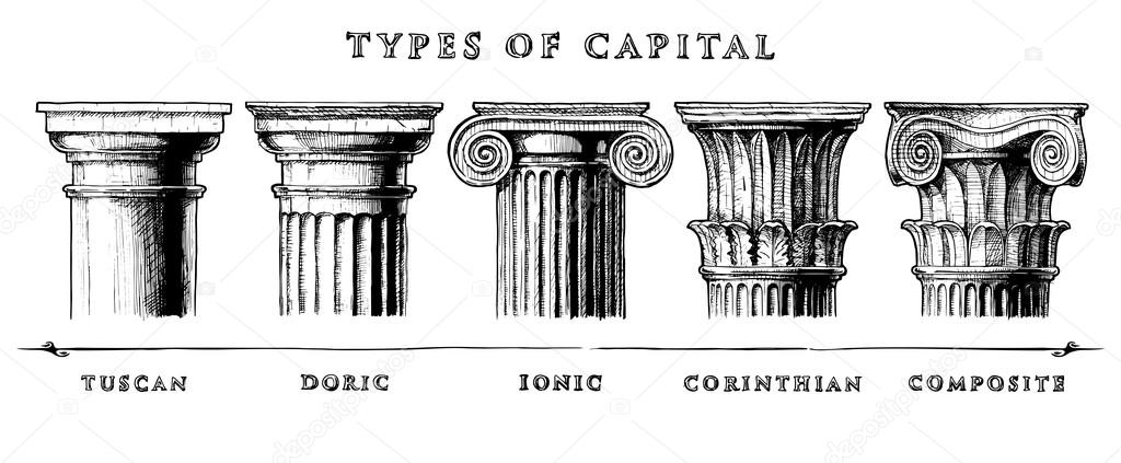 Tipos de capital rdenes cl sicos vector de stock for Arquitectura romana pdf