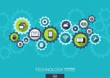 Technology mechanism concept