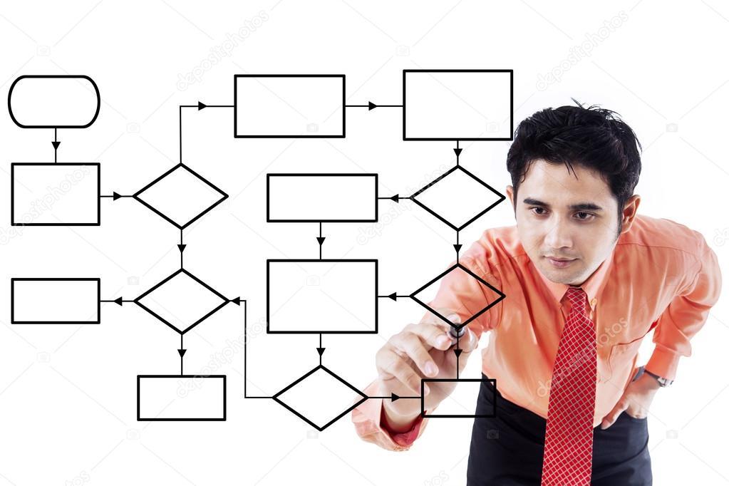 Trabajador de sexo masculino elaboracin de diagrama de flujo de trabajador de sexo masculino elaboracin de diagrama de flujo de vaco fotos de stock ccuart Images