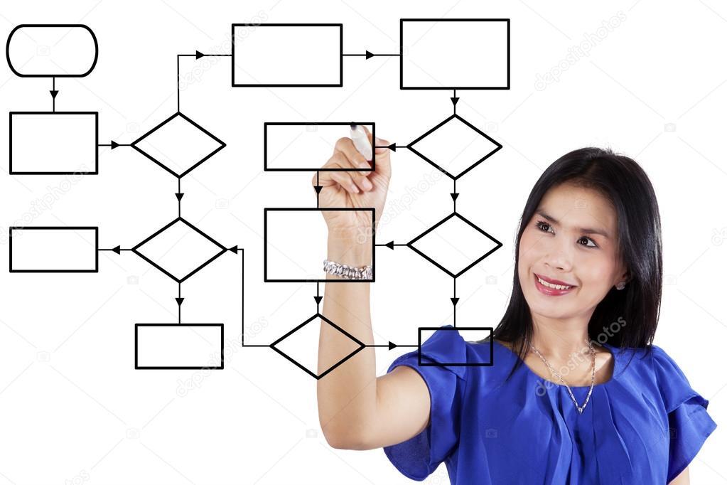 Trabajadora hacer diagrama de flujo de vaco fotos de stock trabajadora hacer diagrama de flujo de vaco fotos de stock ccuart Image collections