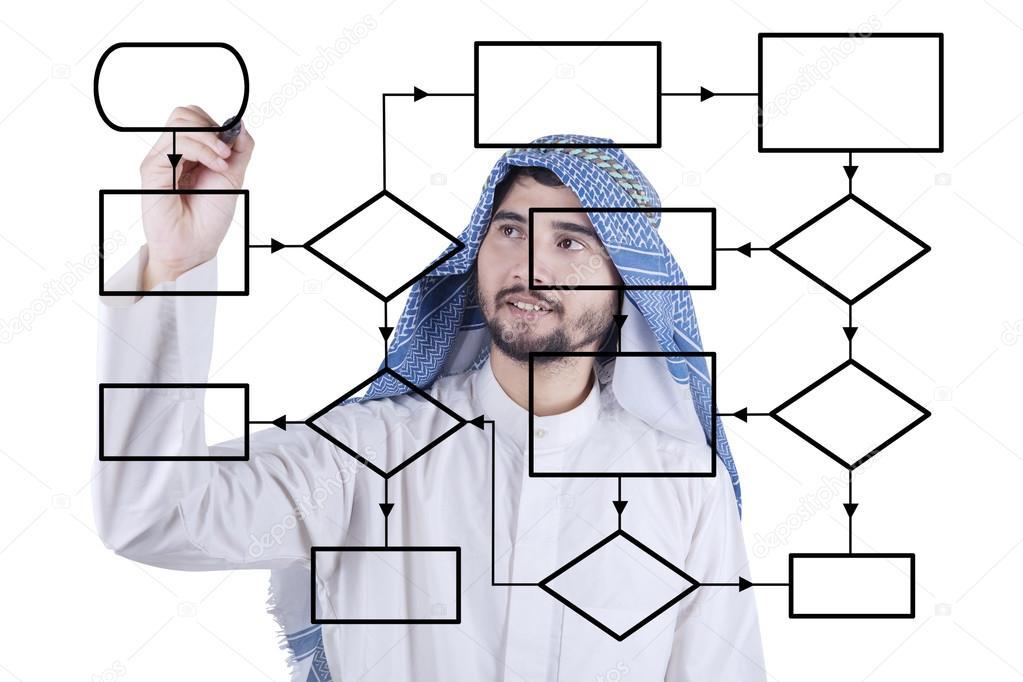 Hombre de negocios rabe hace diagrama de flujo de vaco foto de hombre de negocios rabe hace diagrama de flujo de vaco foto de stock ccuart Image collections