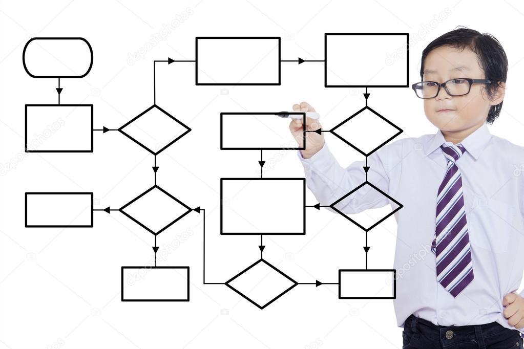 Diagrama de flujo de vaco dibujo de muchacho fotos de stock diagrama de flujo de vaco dibujo de muchacho fotos de stock ccuart Images