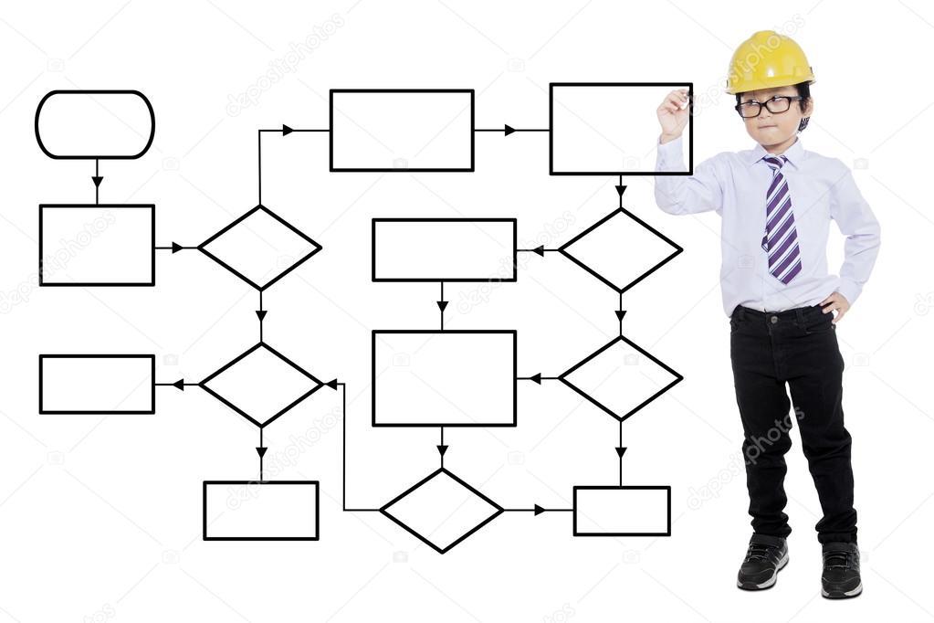 Nio con casco de dibujo de diagrama de flujo fotos de stock nio con casco de dibujo de diagrama de flujo fotos de stock ccuart Images