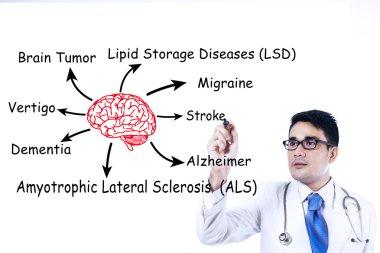 Doctor writes brain diseases 1