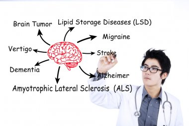 Doctor writes brain diseases 2