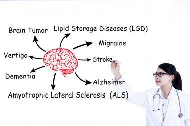 Doctor writes brain diseases