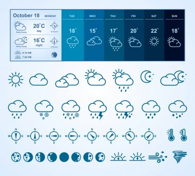 Weather widget and icons. Vector illustration. Set