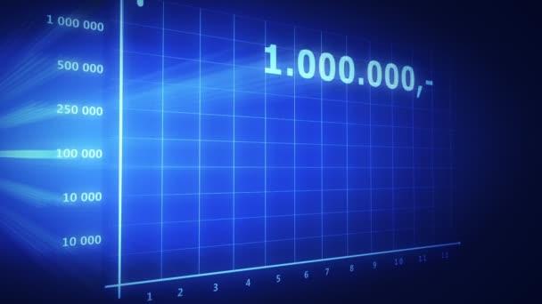 akcií obchodní graf