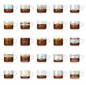 Photo Vector infographic with coffee types. Recipes, proportions. Coffee menu. White background