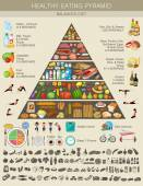 Fotografie Food pyramid healthy eating infographic