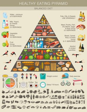 Food pyramid healthy eating infographic. Recommendations of a healthy lifestyle. Icons of products. Vector illustration stock vector