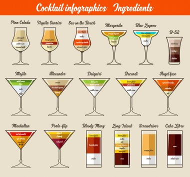 Cocktail infographics. Ingredients.