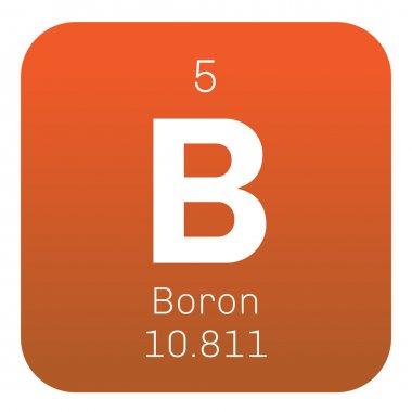 Boron chemical element.