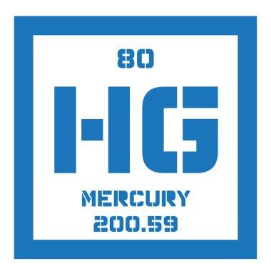 Mercury chemical element.