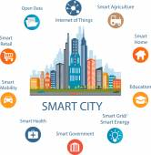 Fotografie Smart City-Konzept und Internet der Dinge
