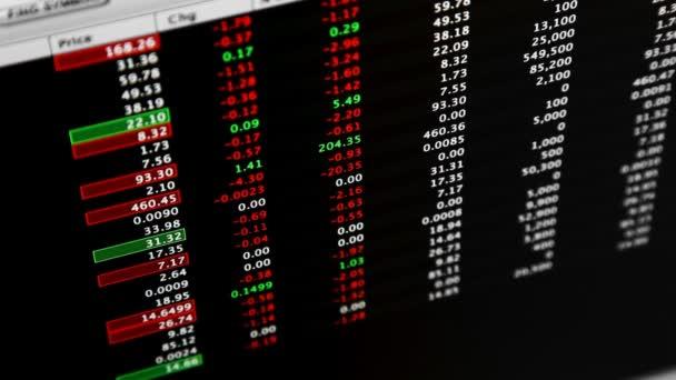 Él Farhat folyó pénzügyi adat