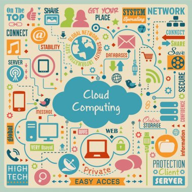 Cloud Computing Design Elements.