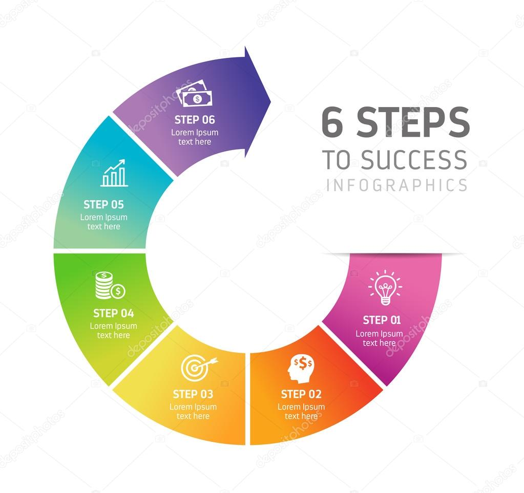 Five Steps to a Successful Writing Career