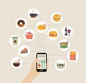 Fotografie objednání jídlo online