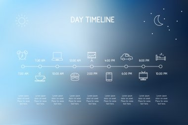 Day Timeline - daily actions