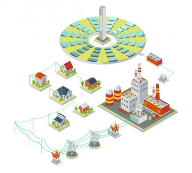 Solar power system. 3D isometric electricity concept