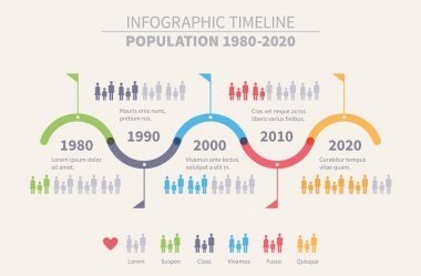 Population Timeline Inforgraphic Design