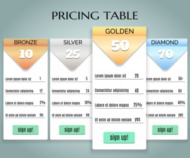 Pricing comparison table for plans or products