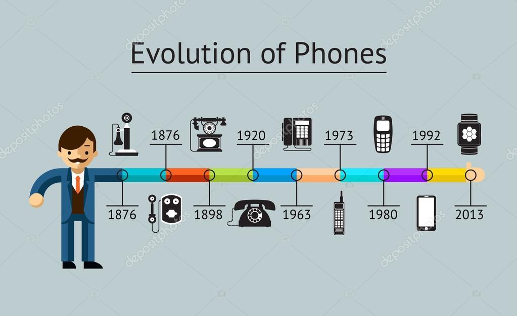 Bell Telefon Erfinder