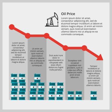 Oil price, petrolium crisis