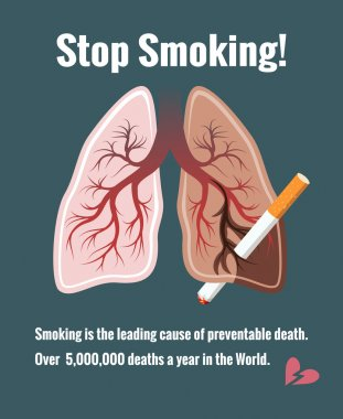 Lungs and smoking, stop smoking