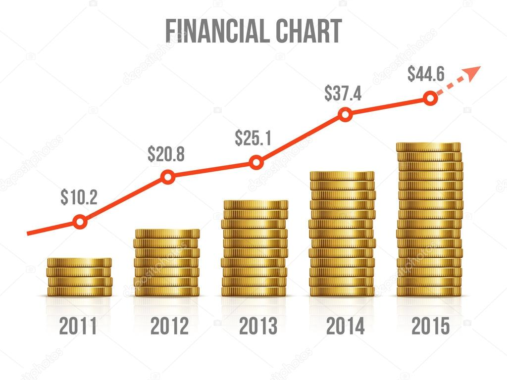 Financial chart diagram of making money with gold coins vetores financial chart diagram of making money with gold coins vetores de stock ccuart Choice Image