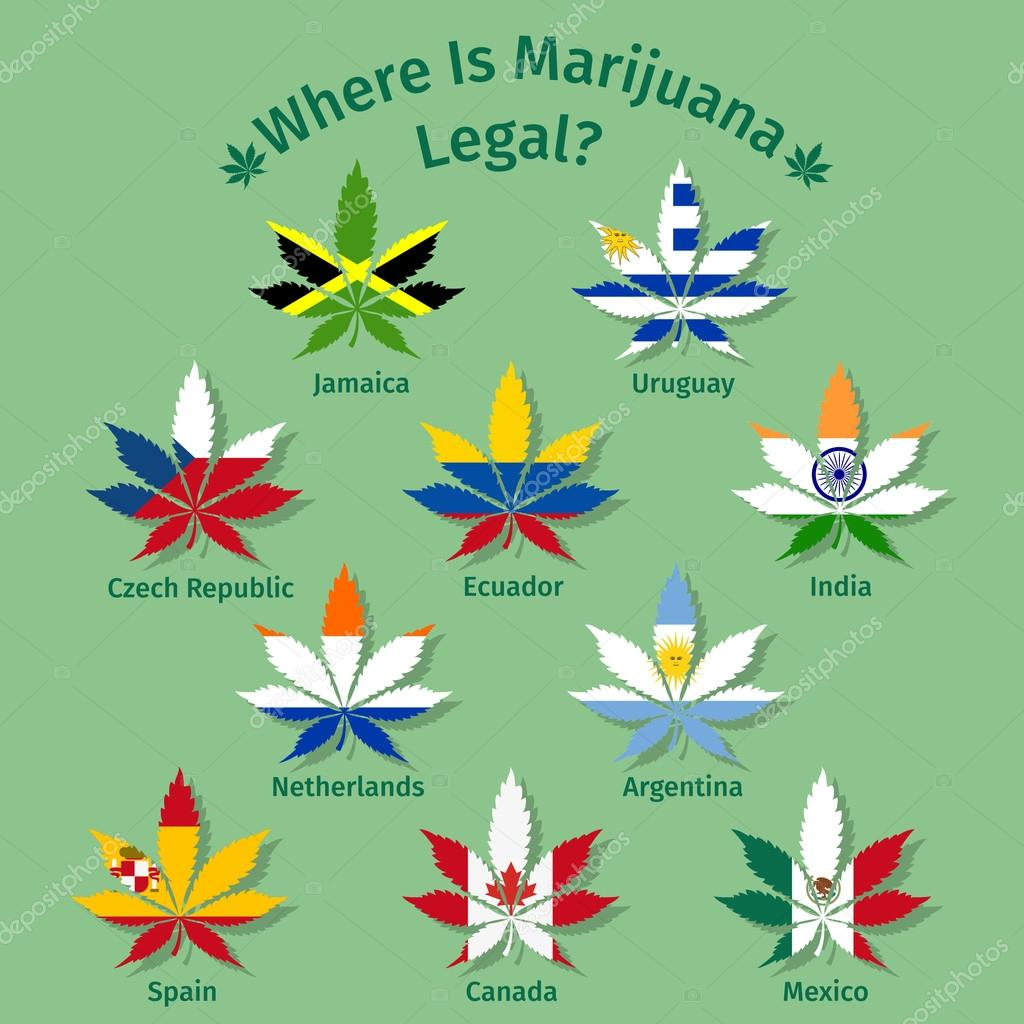 Marijuana leaves with the international flags