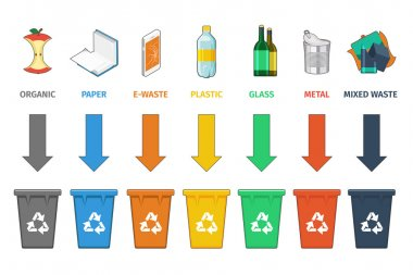 Recycling bins separation. Waste management vector concept