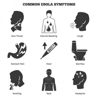 Ebola virus symptoms vector icons set