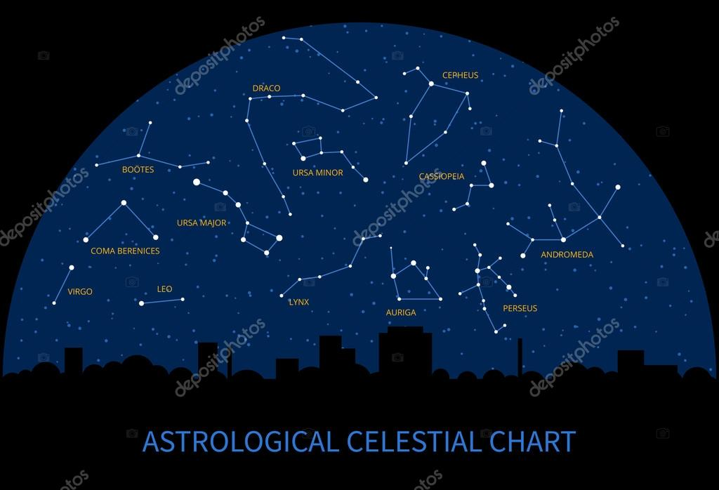 Vector sky map with constellations of zodiac. Astrological celestial chart