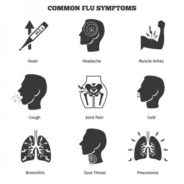 Flu, influenza or grippe symptoms vector icons set