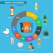 Fényképek Recycling bins and trash categories infographic