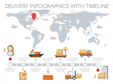 Delivery infographics with timeline