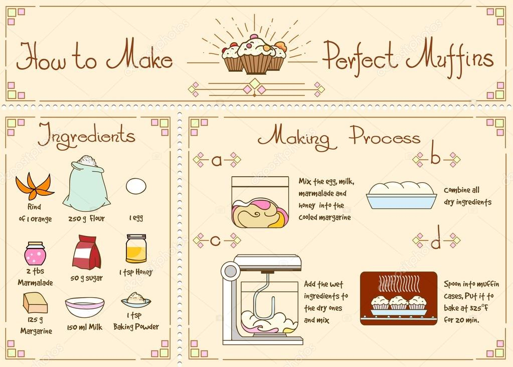 Recipe of cupcakes and muffins with ingredients. Hand drawn vector illustration