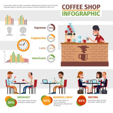 Coffee shop vector infographic