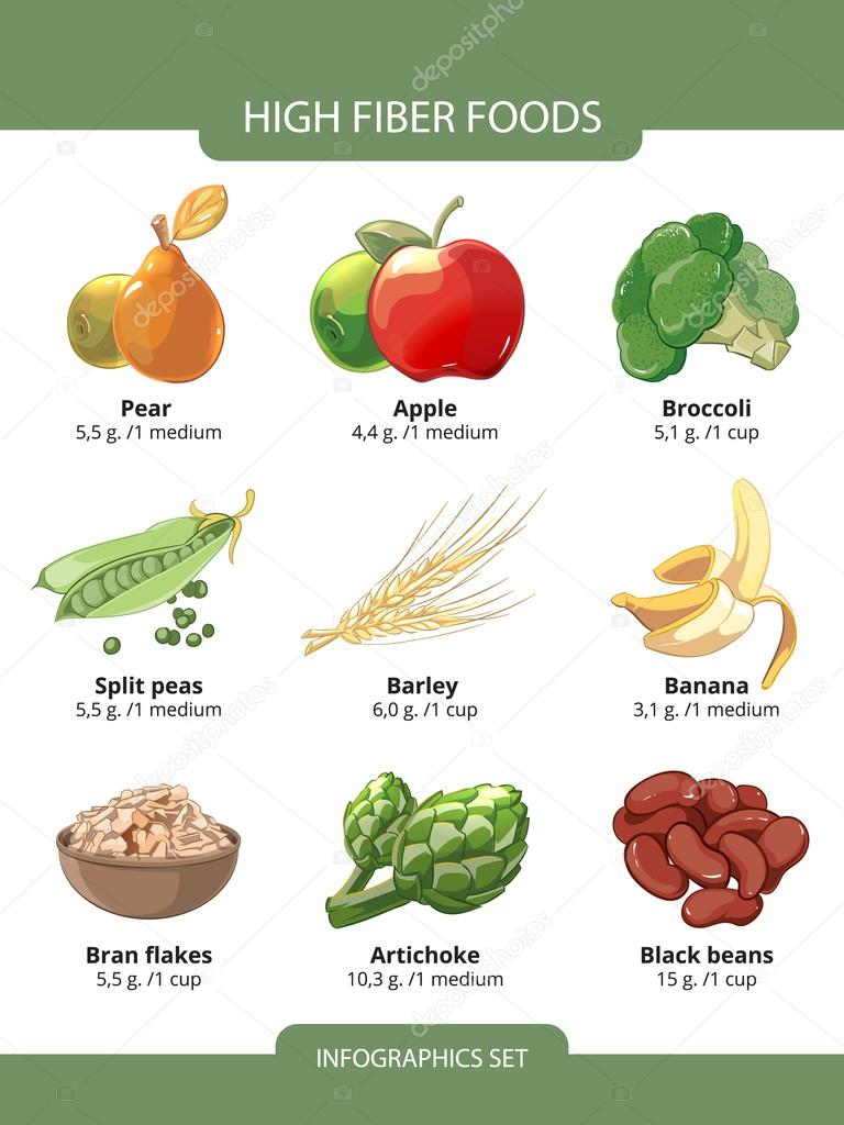 Foods With High Fibre And Protein