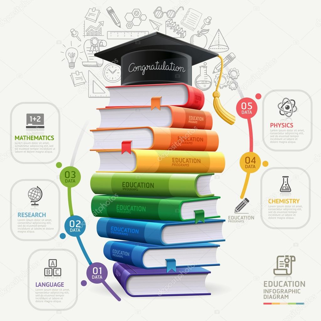 Books step education infographics. Vector illustration. can be used for workflow layout, banner, diagram, number options, step up options, web design. stock vector