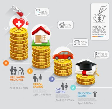 Personal money saving planning infographics template. Gold coins money stack.