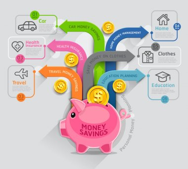Personal money planning infographics template. Golden coins putting into a pink piggy bank.