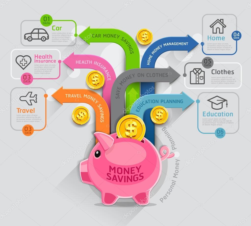 dinero personal planificación infografía la plantilla. monedas de ...