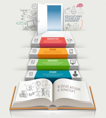 Books step education infographics. Vector illustration.